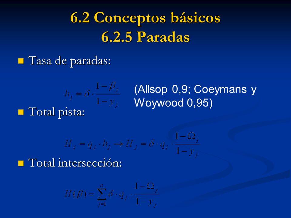 6.2 Conceptos básicos 6.2.5 Paradas Tasa de paradas: Tasa de paradas: Total pista: Total pista: Total intersección: Total intersección: (Allsop 0,9; C