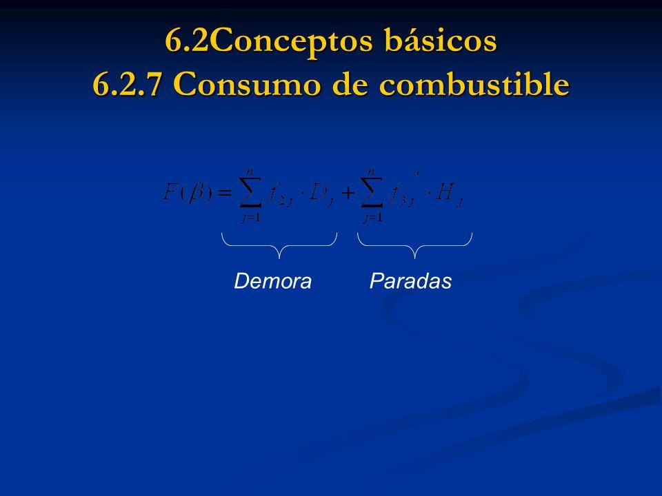 6.2Conceptos básicos 6.2.7 Consumo de combustible DemoraParadas