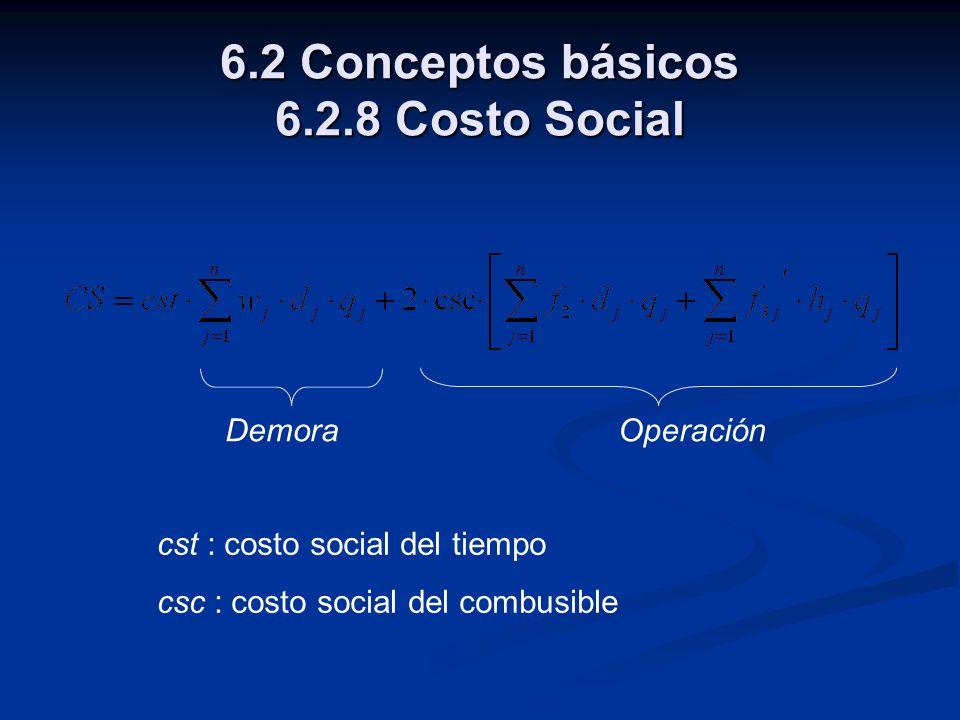6.2 Conceptos básicos 6.2.8 Costo Social cst : costo social del tiempo csc : costo social del combusible DemoraOperación