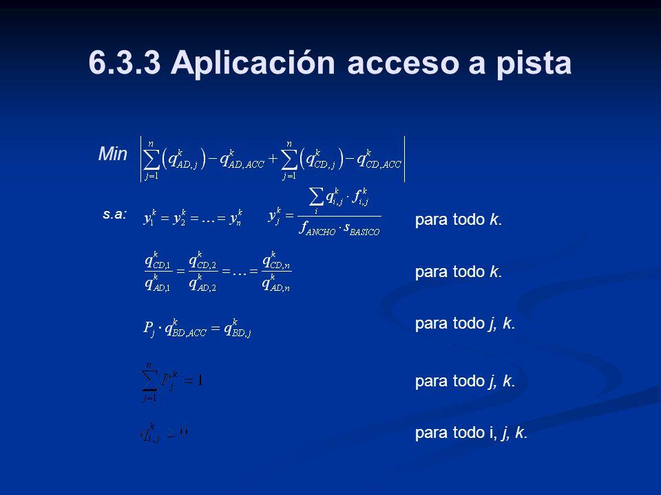6.3.3 Aplicación acceso a pista Min s.a: para todo k. para todo j, k. para todo k. para todo j, k. para todo i, j, k.