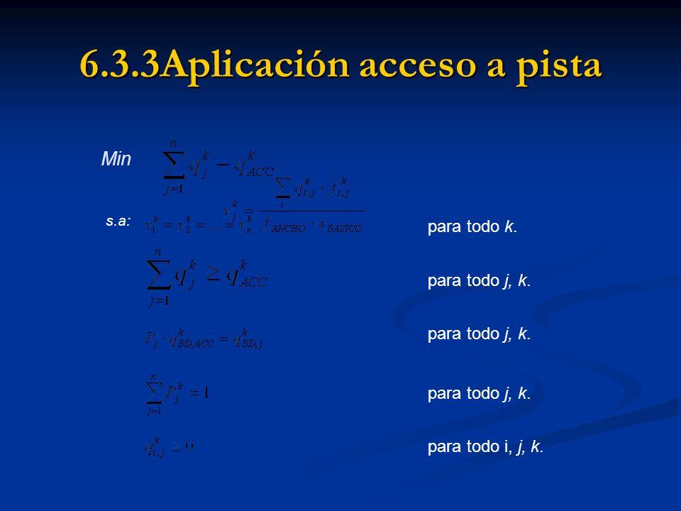 6.3.3Aplicación acceso a pista Min s.a: para todo j, k. para todo k. para todo j, k. para todo i, j, k.