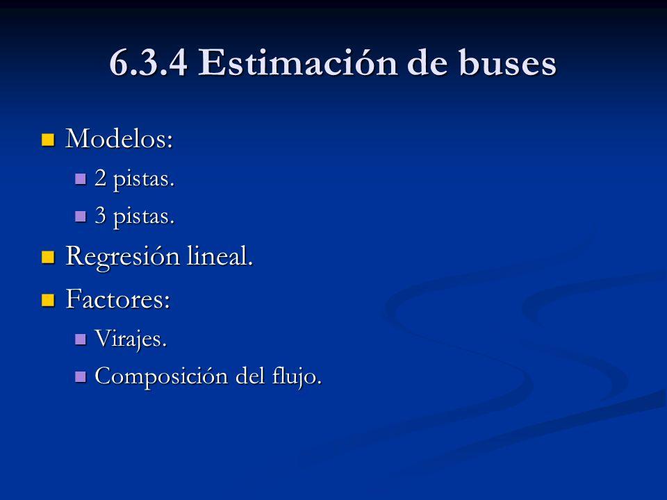 6.3.4 Estimación de buses Modelos: Modelos: 2 pistas. 2 pistas. 3 pistas. 3 pistas. Regresión lineal. Regresión lineal. Factores: Factores: Virajes. V
