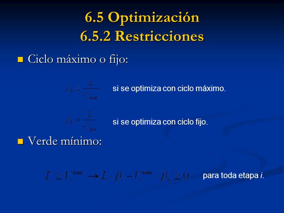 6.5 Optimización 6.5.2 Restricciones Ciclo máximo o fijo: Ciclo máximo o fijo: Verde mínimo: Verde mínimo: si se optimiza con ciclo máximo. si se opti