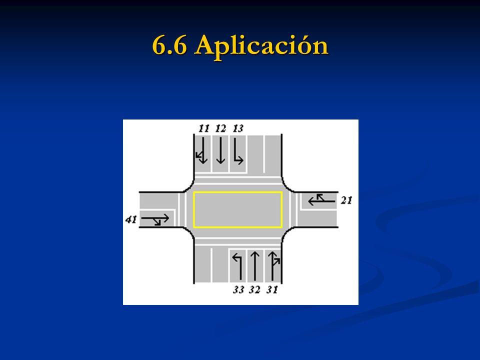 6.6 Aplicación