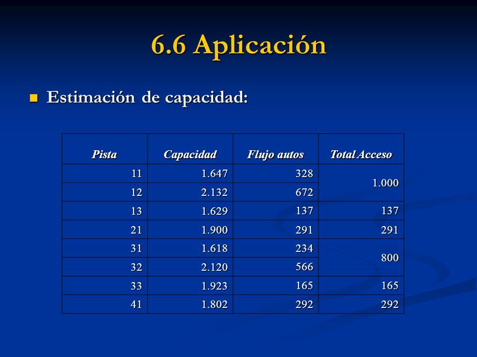 6.6 Aplicación Estimación de capacidad: Estimación de capacidad: PistaCapacidad Flujo autos Total Acceso 111.647 328 1.000 122.132 672 131.629 137137