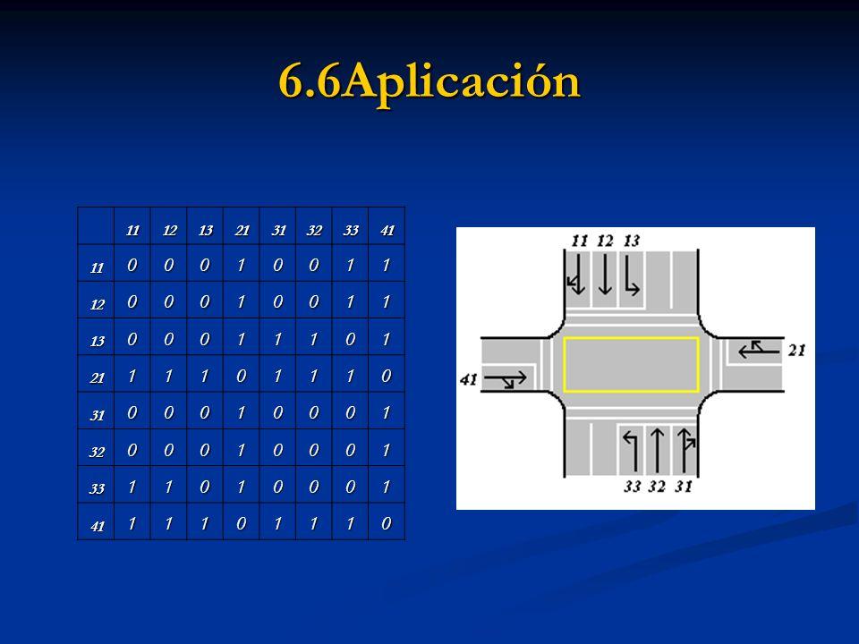6.6Aplicación 1112132131323341 1100010011 1200010011 1300011101 2111101110 3100010001 3200010001 3311010001 4111101110