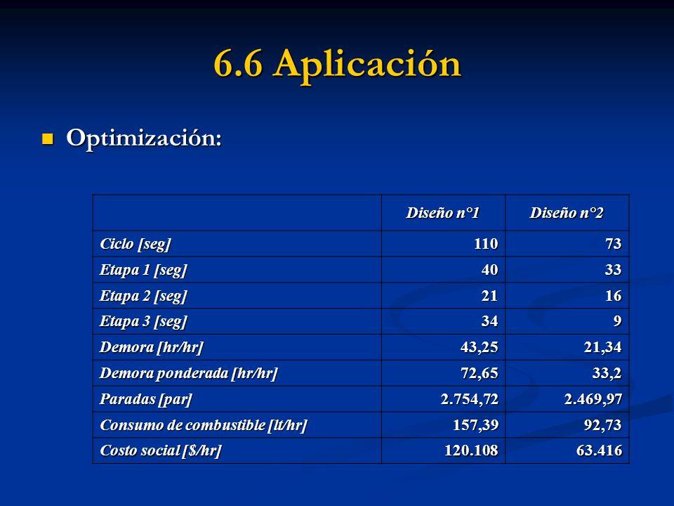 6.6 Aplicación Optimización: Optimización: Diseño n°1 Diseño n°2 Ciclo [seg] 11073 Etapa 1 [seg] 4033 Etapa 2 [seg] 2116 Etapa 3 [seg] 349 Demora [hr/