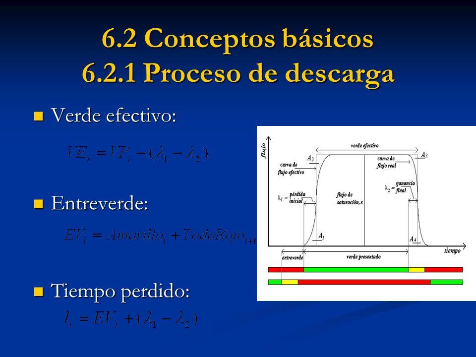 6.3 Particularidades 6.3.3 Aplicación acceso-pista Asume equisaturación de pistas.