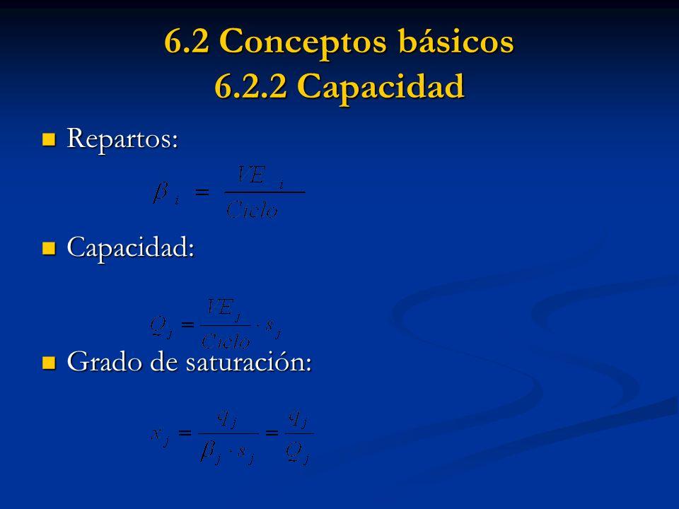 6.2 Conceptos básicos 6.2.3 Verde efectivo por pista Pistas con pasada en más de una etapa: Pistas con pasada en más de una etapa: : Proporción del tiempo perdido sobre el ciclo.