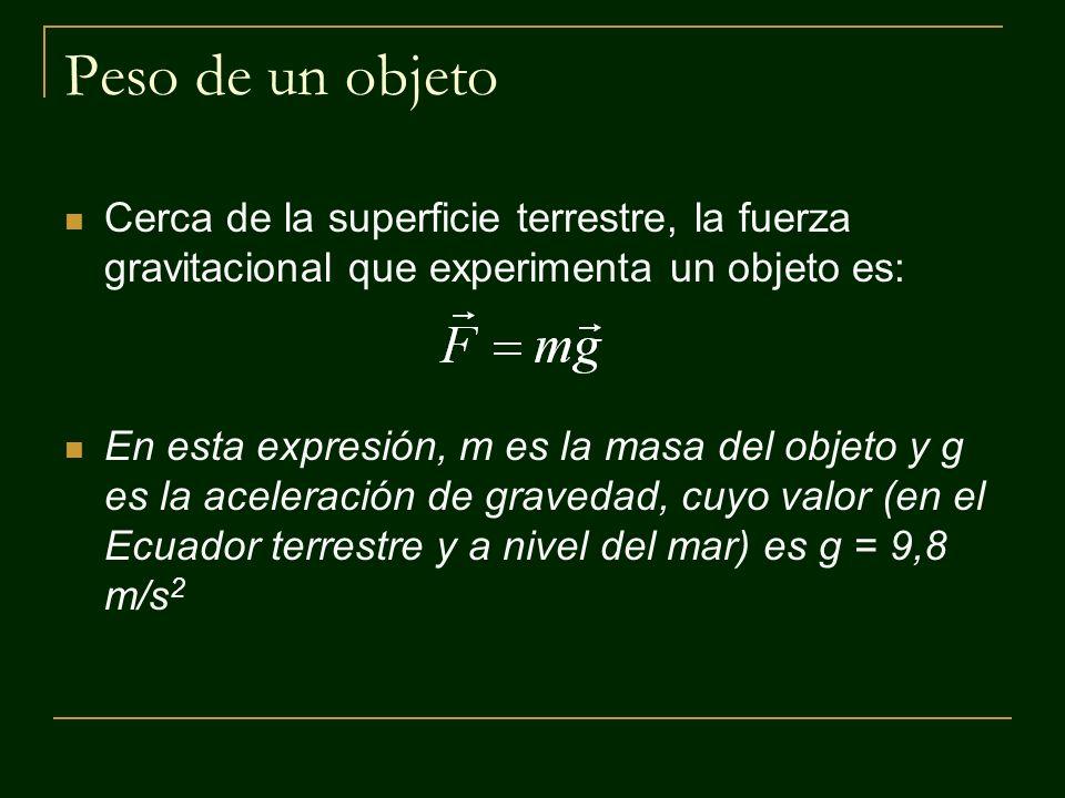 Peso de un objeto Cerca de la superficie terrestre, la fuerza gravitacional que experimenta un objeto es: En esta expresión, m es la masa del objeto y