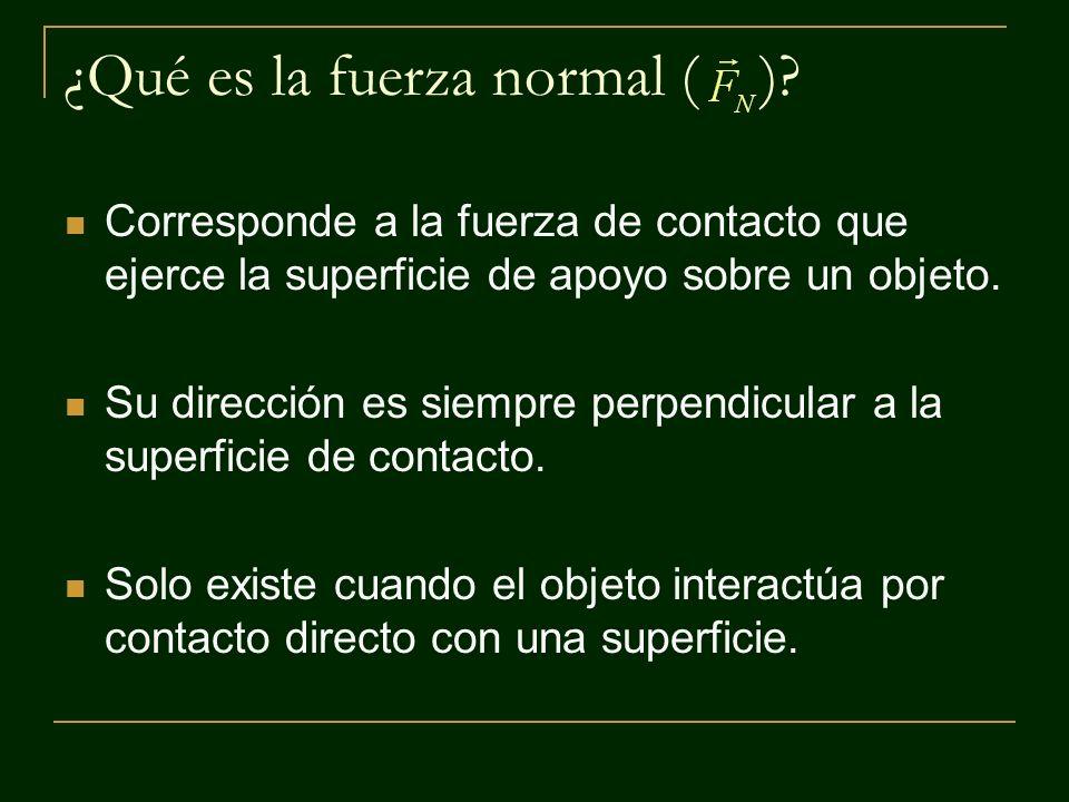 ¿Qué es la fuerza normal ( )? Corresponde a la fuerza de contacto que ejerce la superficie de apoyo sobre un objeto. Su dirección es siempre perpendic