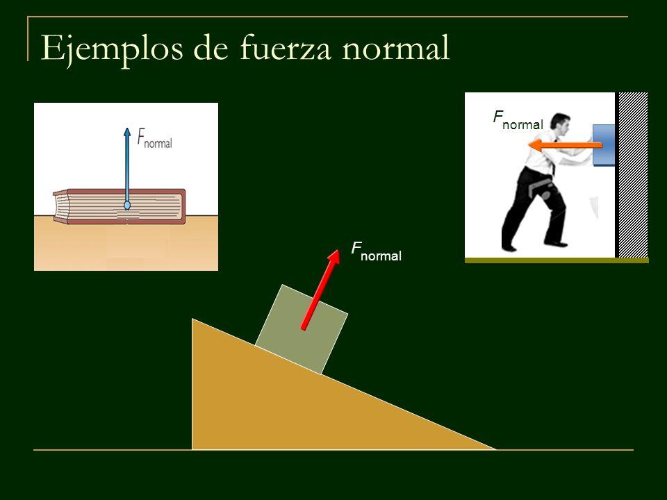 Ejemplos de fuerza normal F normal F