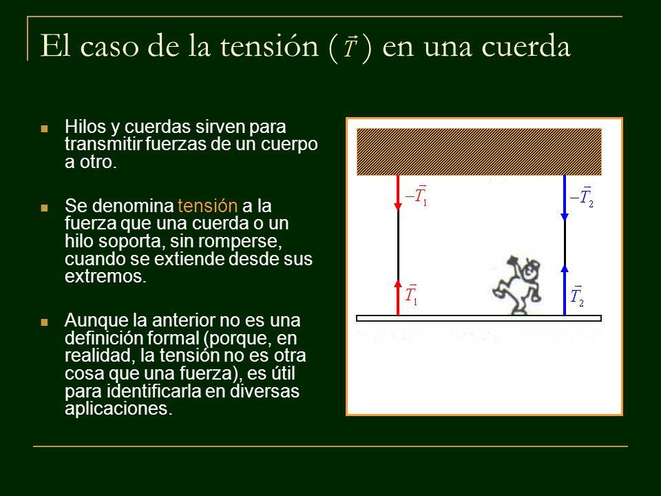 El caso de la tensión ( ) en una cuerda Hilos y cuerdas sirven para transmitir fuerzas de un cuerpo a otro. Se denomina tensión a la fuerza que una cu