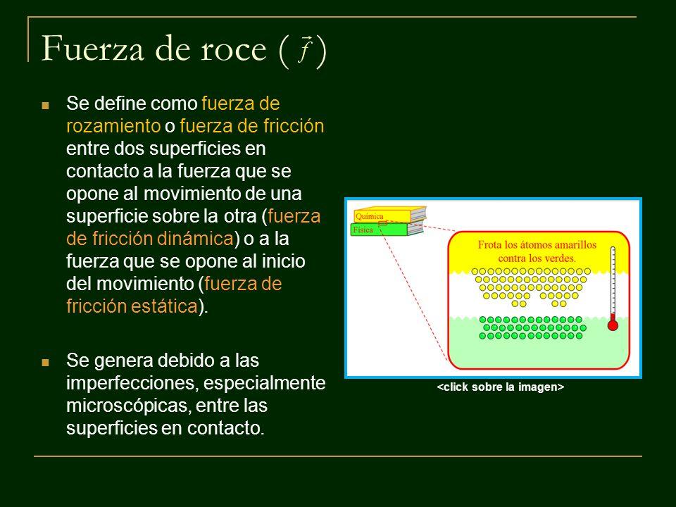 Fuerza de roce ( ) Se define como fuerza de rozamiento o fuerza de fricción entre dos superficies en contacto a la fuerza que se opone al movimiento d