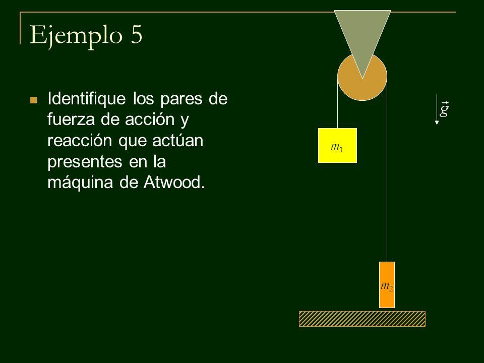 Ejemplo 5 Identifique los pares de fuerza de acción y reacción que actúan presentes en la máquina de Atwood. m1m1 m2m2