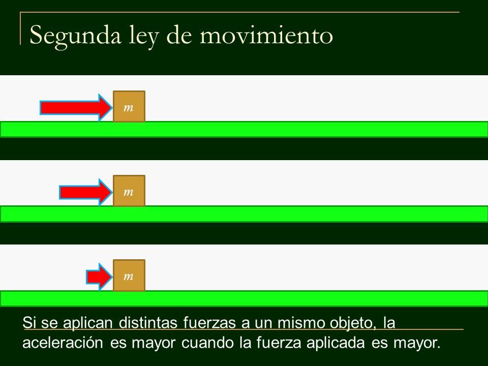Peso de un objeto Cerca de la superficie terrestre, la fuerza gravitacional que experimenta un objeto es: En esta expresión, m es la masa del objeto y g es la aceleración de gravedad, cuyo valor (en el Ecuador terrestre y a nivel del mar) es g = 9,8 m/s 2