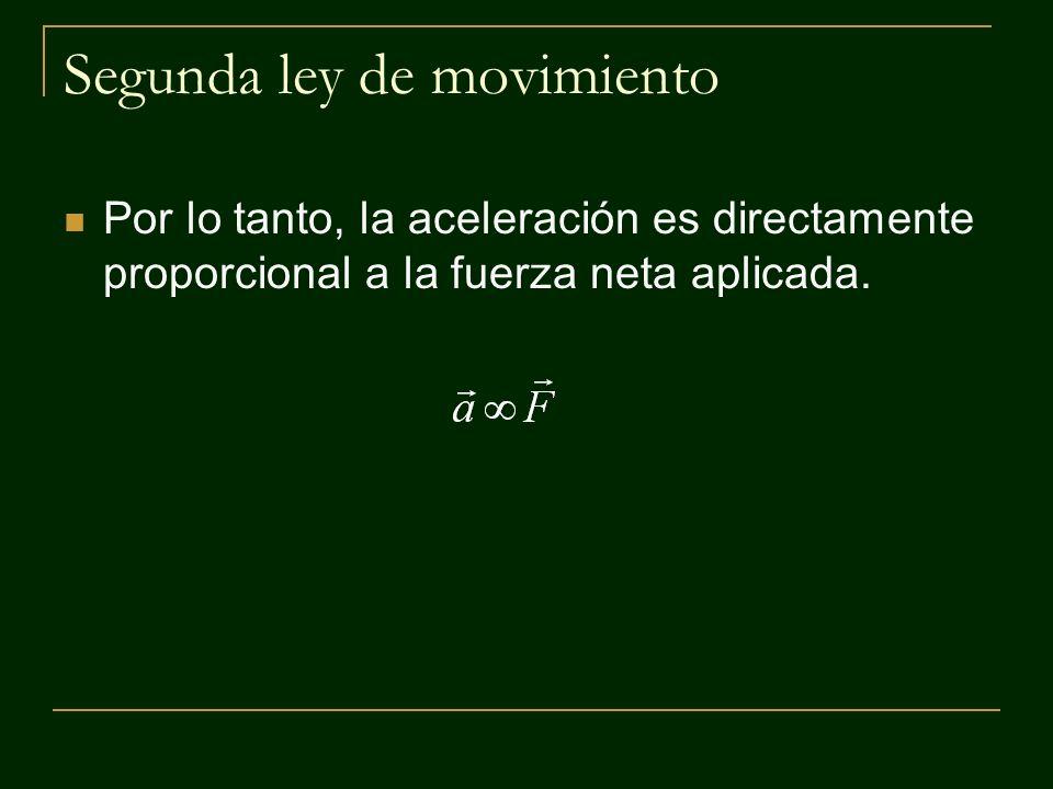 Segunda ley de movimiento Por lo tanto, la aceleración es directamente proporcional a la fuerza neta aplicada.