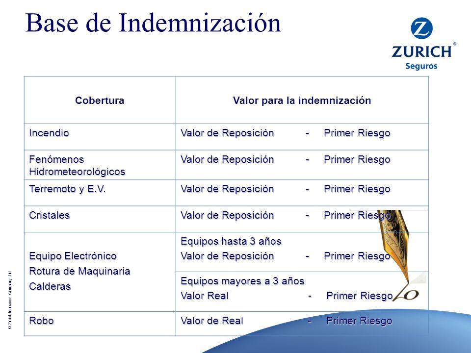 © Zurich Insurance Company Ltd CoberturaValor para la indemnizaciónIncendio Valor de Reposición - Primer Riesgo Fenómenos Hidrometeorológicos Valor de