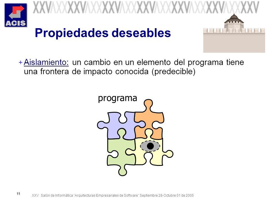 XXV Salón de Informática Arquitecturas Empresariales de Software Septiembre 28-Octubre 01 de 2005 11 Propiedades deseables + Aislamiento: un cambio en un elemento del programa tiene una frontera de impacto conocida (predecible) programa