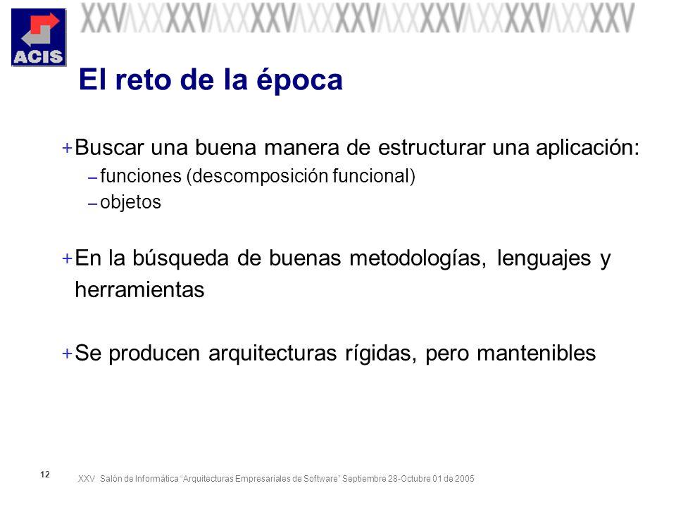 XXV Salón de Informática Arquitecturas Empresariales de Software Septiembre 28-Octubre 01 de 2005 12 El reto de la época + Buscar una buena manera de