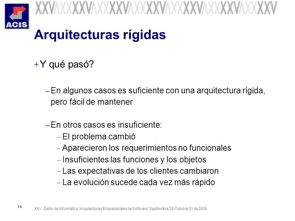 XXV Salón de Informática Arquitecturas Empresariales de Software Septiembre 28-Octubre 01 de 2005 14 Arquitecturas rígidas + Y qué pasó? – En algunos