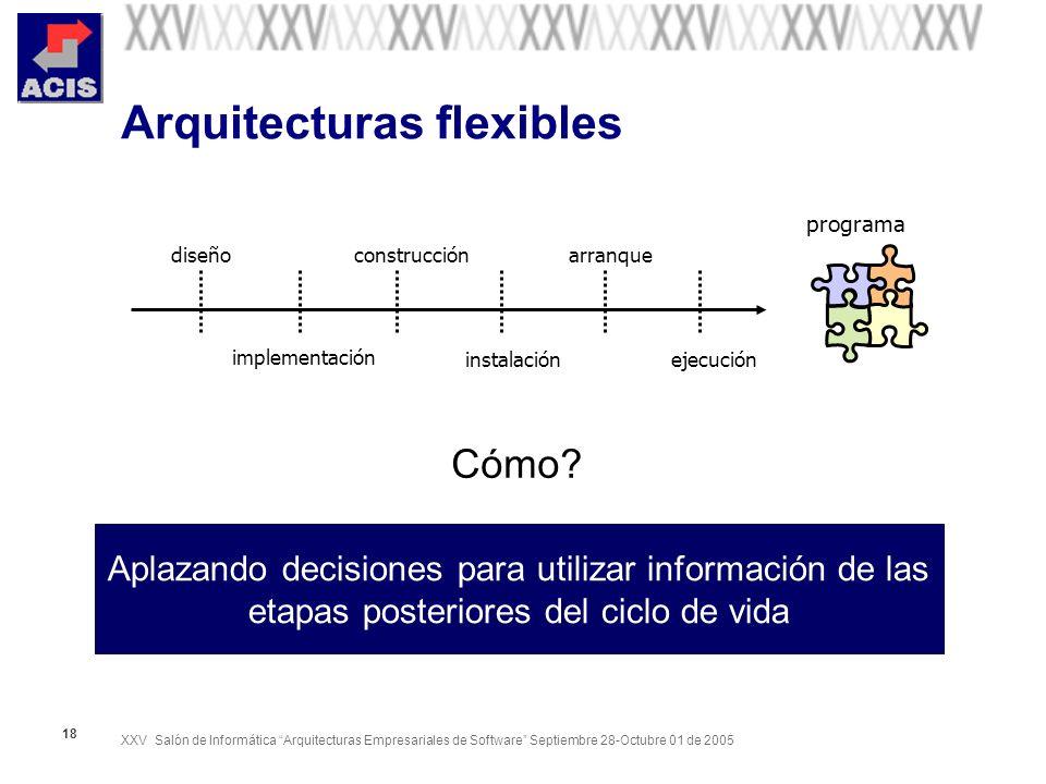 XXV Salón de Informática Arquitecturas Empresariales de Software Septiembre 28-Octubre 01 de 2005 18 Arquitecturas flexibles programa implementación construcción instalación arranque ejecución diseño Cómo.