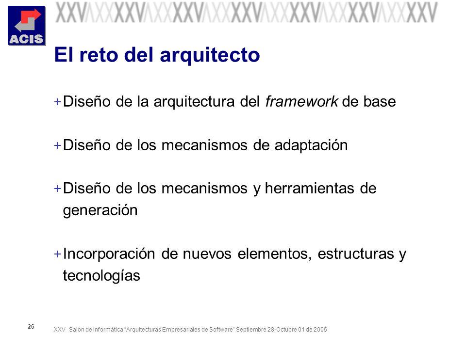 XXV Salón de Informática Arquitecturas Empresariales de Software Septiembre 28-Octubre 01 de 2005 26 El reto del arquitecto + Diseño de la arquitectura del framework de base + Diseño de los mecanismos de adaptación + Diseño de los mecanismos y herramientas de generación + Incorporación de nuevos elementos, estructuras y tecnologías