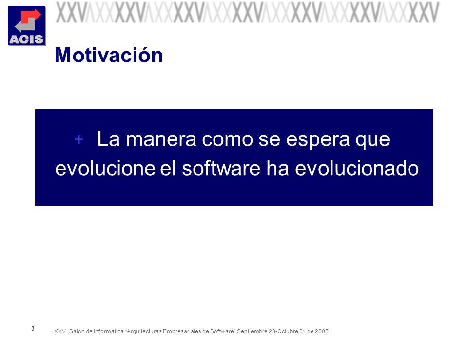 XXV Salón de Informática Arquitecturas Empresariales de Software Septiembre 28-Octubre 01 de 2005 3 Motivación + La manera como se espera que evolucione el software ha evolucionado