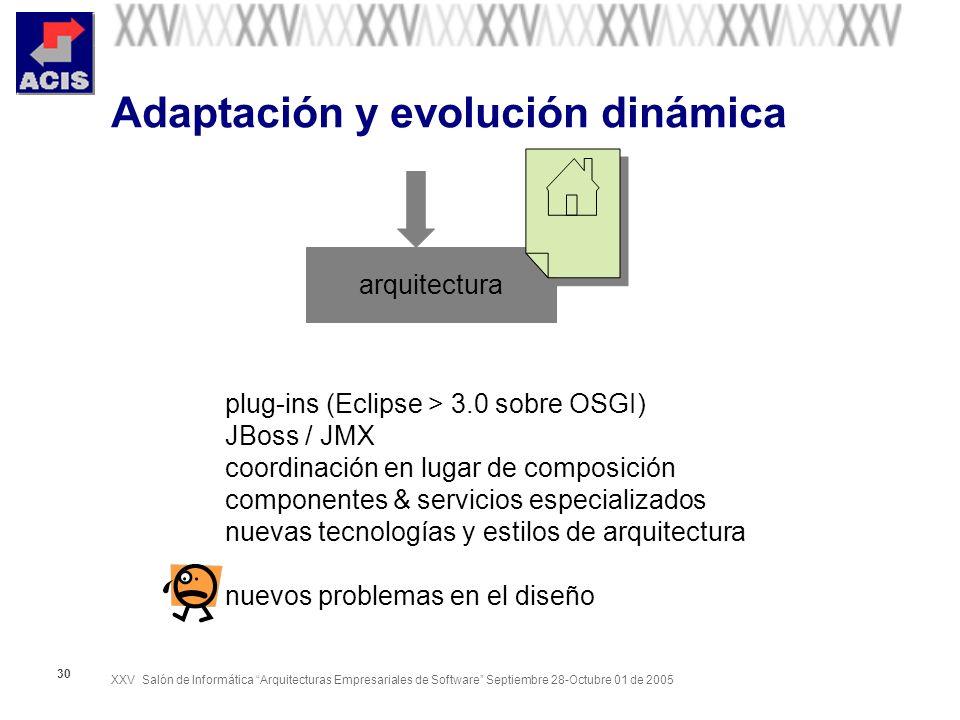 XXV Salón de Informática Arquitecturas Empresariales de Software Septiembre 28-Octubre 01 de 2005 30 Adaptación y evolución dinámica arquitectura plug-ins (Eclipse > 3.0 sobre OSGI) JBoss / JMX coordinación en lugar de composición componentes & servicios especializados nuevas tecnologías y estilos de arquitectura nuevos problemas en el diseño