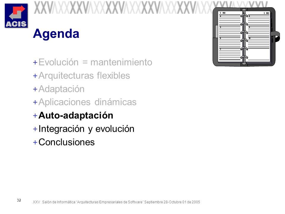 XXV Salón de Informática Arquitecturas Empresariales de Software Septiembre 28-Octubre 01 de 2005 32 Agenda + Evolución = mantenimiento + Arquitectura