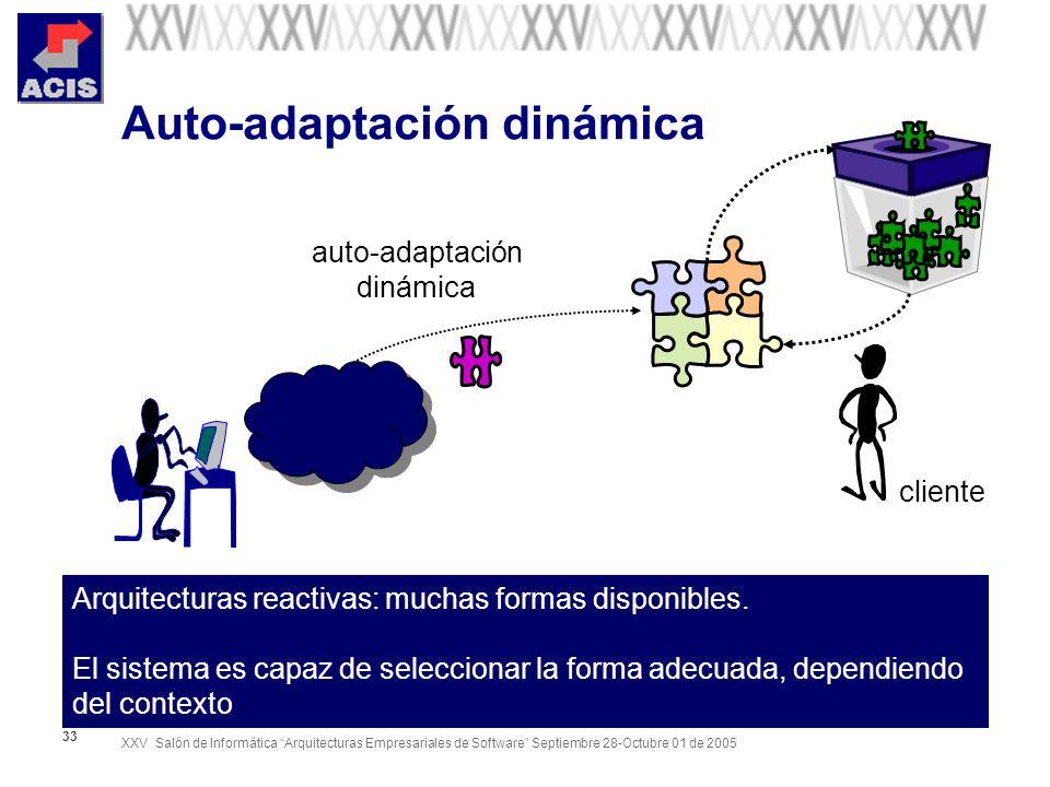 XXV Salón de Informática Arquitecturas Empresariales de Software Septiembre 28-Octubre 01 de 2005 33 Auto-adaptación dinámica Arquitecturas reactivas: muchas formas disponibles.