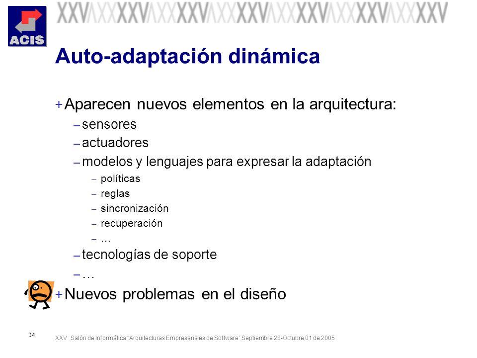 XXV Salón de Informática Arquitecturas Empresariales de Software Septiembre 28-Octubre 01 de 2005 34 Auto-adaptación dinámica + Aparecen nuevos elemen