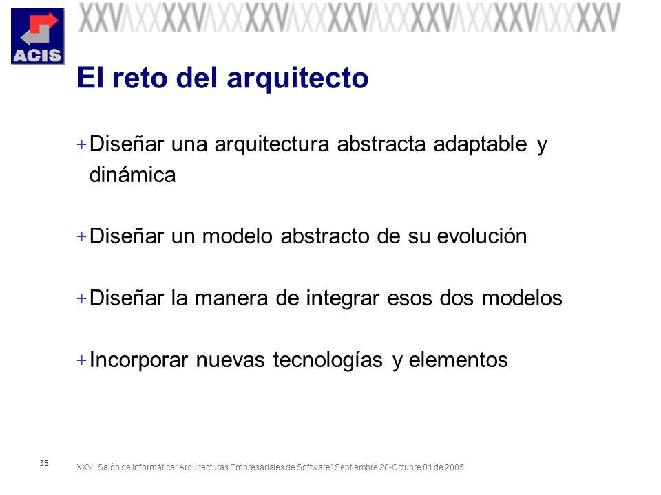 XXV Salón de Informática Arquitecturas Empresariales de Software Septiembre 28-Octubre 01 de 2005 35 El reto del arquitecto + Diseñar una arquitectura abstracta adaptable y dinámica + Diseñar un modelo abstracto de su evolución + Diseñar la manera de integrar esos dos modelos + Incorporar nuevas tecnologías y elementos