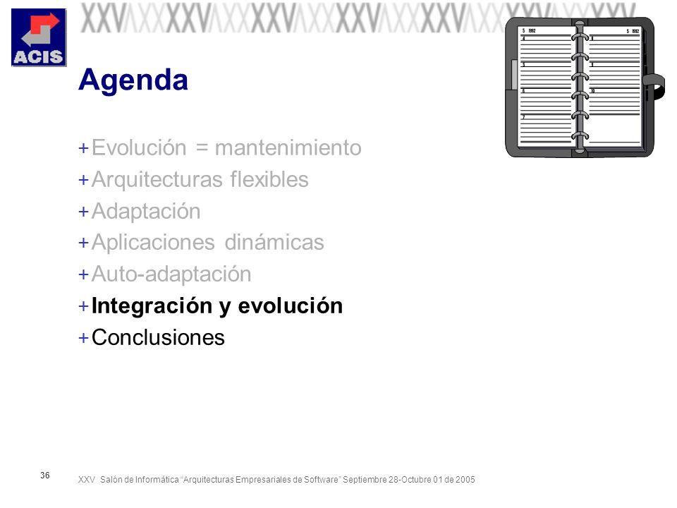 XXV Salón de Informática Arquitecturas Empresariales de Software Septiembre 28-Octubre 01 de 2005 36 Agenda + Evolución = mantenimiento + Arquitecturas flexibles + Adaptación + Aplicaciones dinámicas + Auto-adaptación + Integración y evolución + Conclusiones