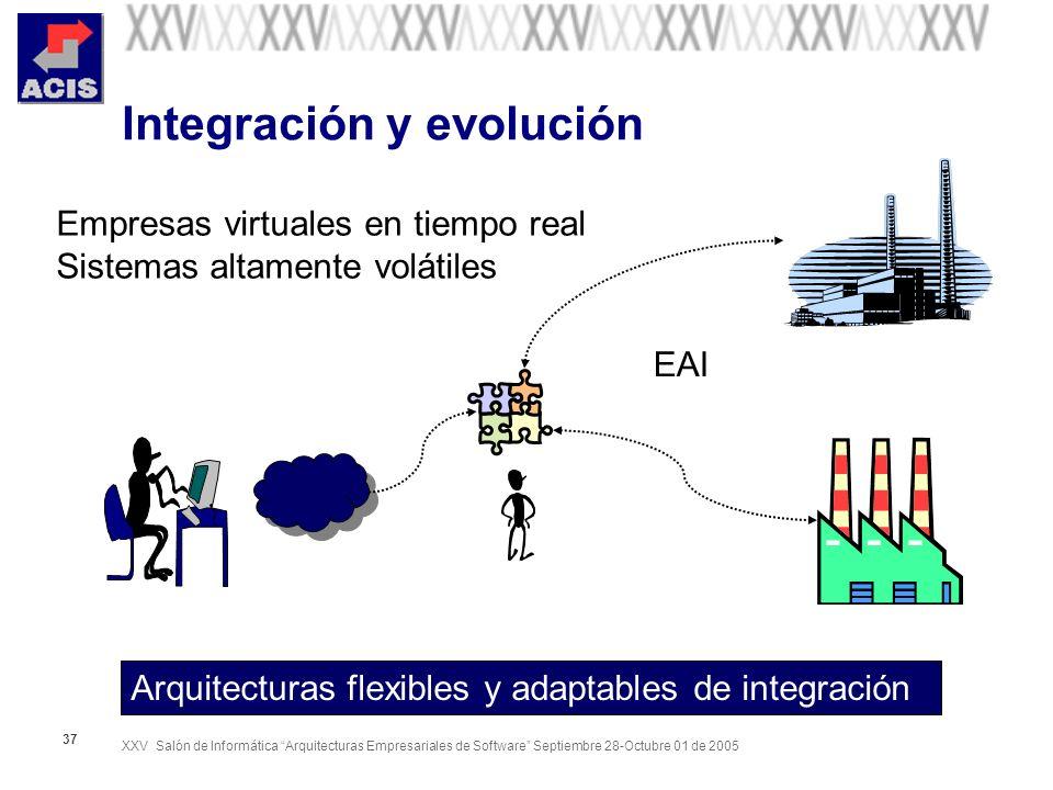 XXV Salón de Informática Arquitecturas Empresariales de Software Septiembre 28-Octubre 01 de 2005 37 Integración y evolución EAI Empresas virtuales en tiempo real Sistemas altamente volátiles Arquitecturas flexibles y adaptables de integración