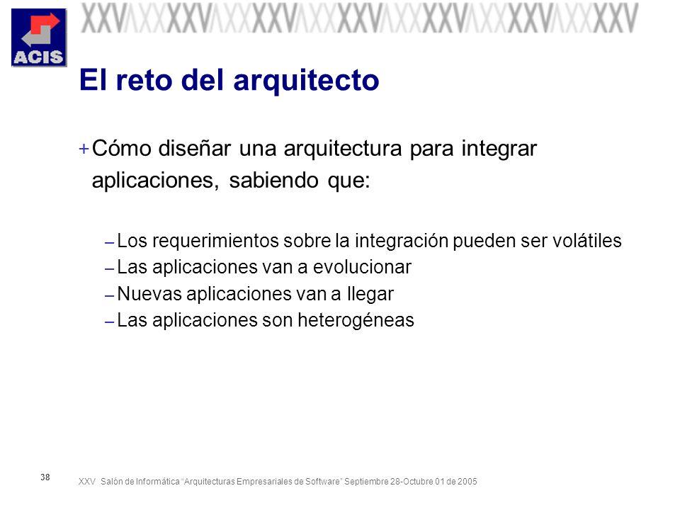 XXV Salón de Informática Arquitecturas Empresariales de Software Septiembre 28-Octubre 01 de 2005 38 El reto del arquitecto + Cómo diseñar una arquite