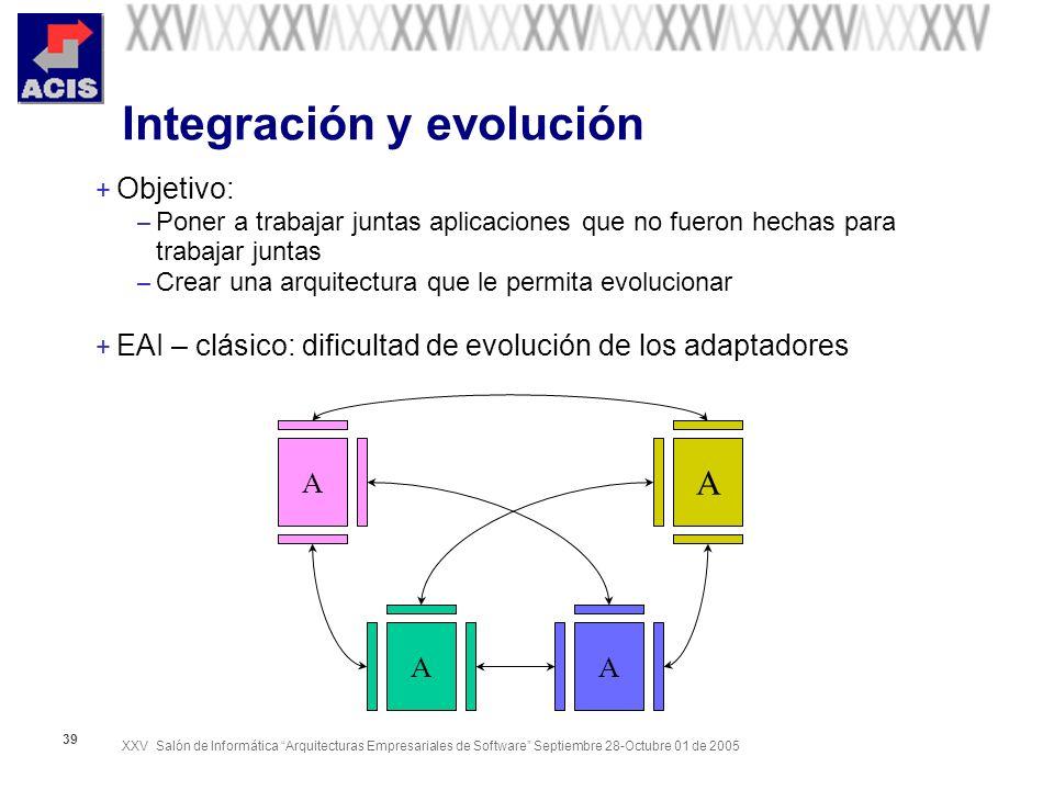 XXV Salón de Informática Arquitecturas Empresariales de Software Septiembre 28-Octubre 01 de 2005 39 Integración y evolución + Objetivo: – Poner a tra