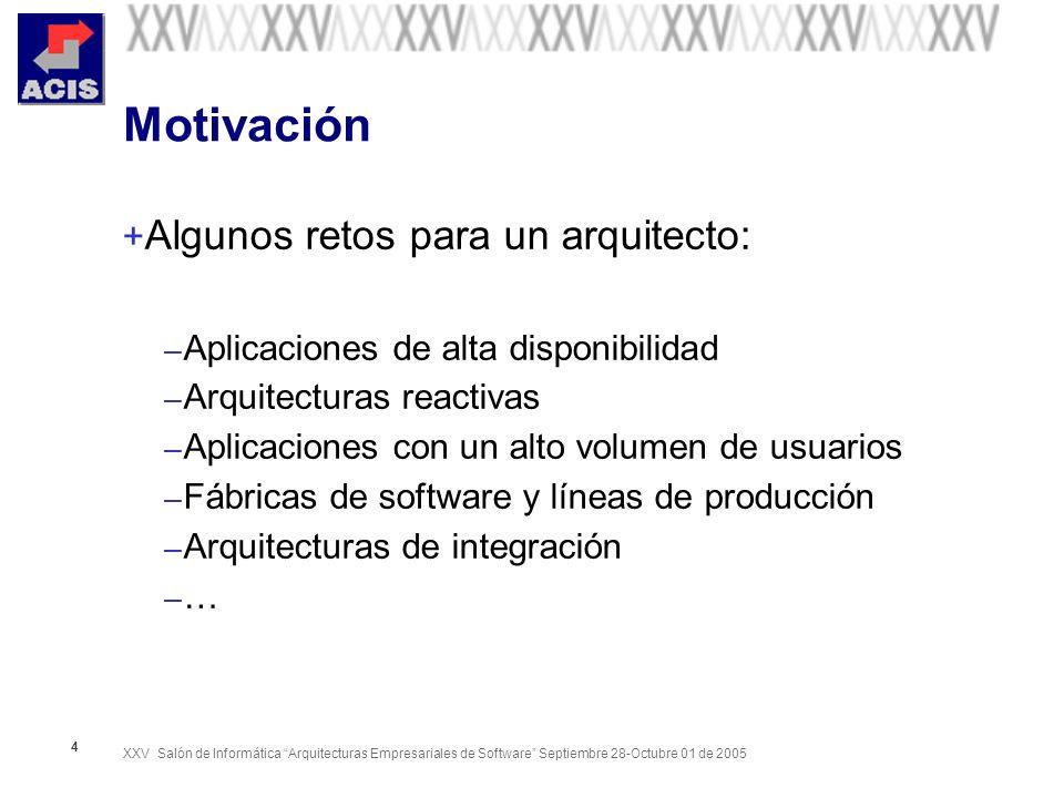 XXV Salón de Informática Arquitecturas Empresariales de Software Septiembre 28-Octubre 01 de 2005 15 Agenda + Evolución = mantenimiento + Arquitecturas flexibles + Adaptación + Aplicaciones dinámicas + Auto-adaptación + Integración y evolución + Conclusiones