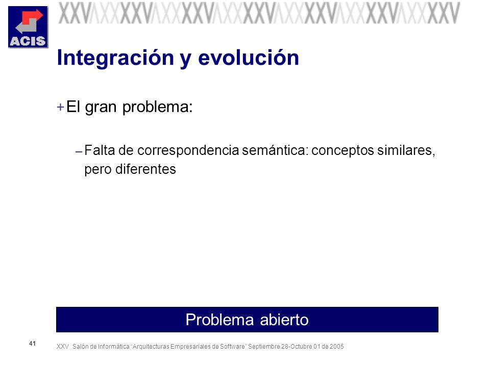 XXV Salón de Informática Arquitecturas Empresariales de Software Septiembre 28-Octubre 01 de 2005 41 Integración y evolución + El gran problema: – Falta de correspondencia semántica: conceptos similares, pero diferentes Problema abierto