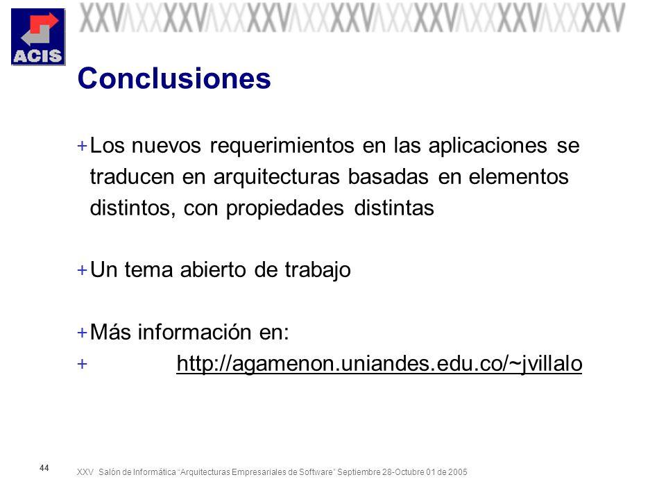XXV Salón de Informática Arquitecturas Empresariales de Software Septiembre 28-Octubre 01 de 2005 44 Conclusiones + Los nuevos requerimientos en las a
