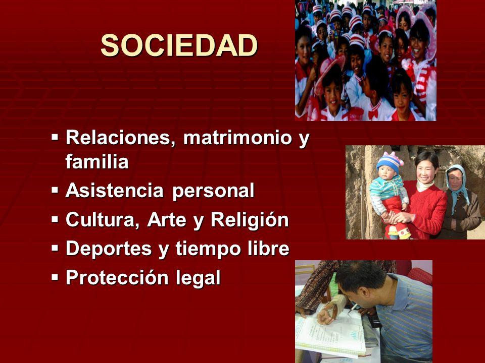 SOCIEDAD Relaciones, matrimonio y familia Relaciones, matrimonio y familia Asistencia personal Asistencia personal Cultura, Arte y Religión Cultura, A