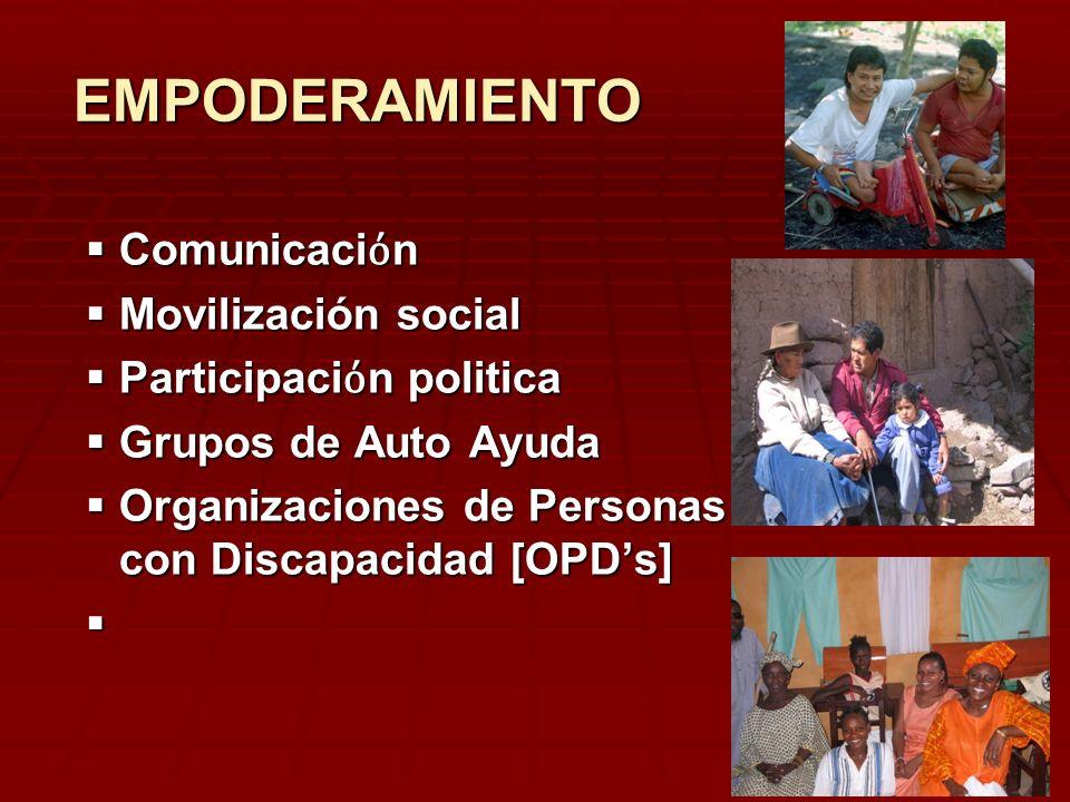EMPODERAMIENTO Comunicaci n Comunicaci n Movilización social Movilización social Participaci n politica Participaci n politica Grupos de Auto Ayuda Gr