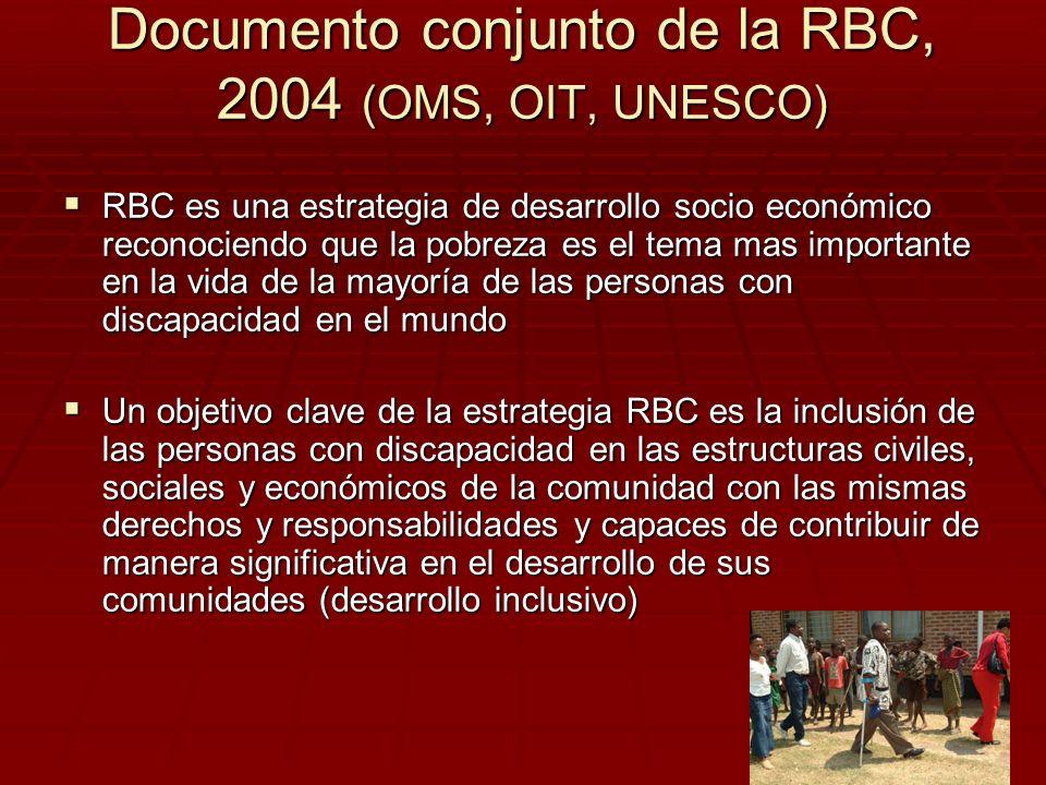Documento conjunto de la RBC, 2004 (OMS, OIT, UNESCO) RBC es una estrategia de desarrollo socio económico reconociendo que la pobreza es el tema mas i