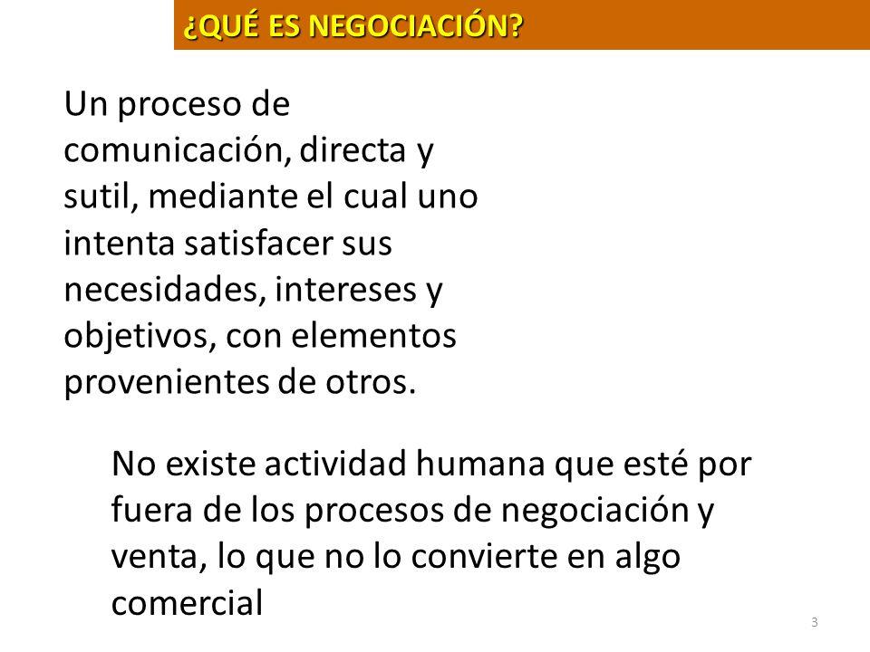 1.Solucionar conflictos 2.Conseguir alianzas 3.Crear marcos de referencia.
