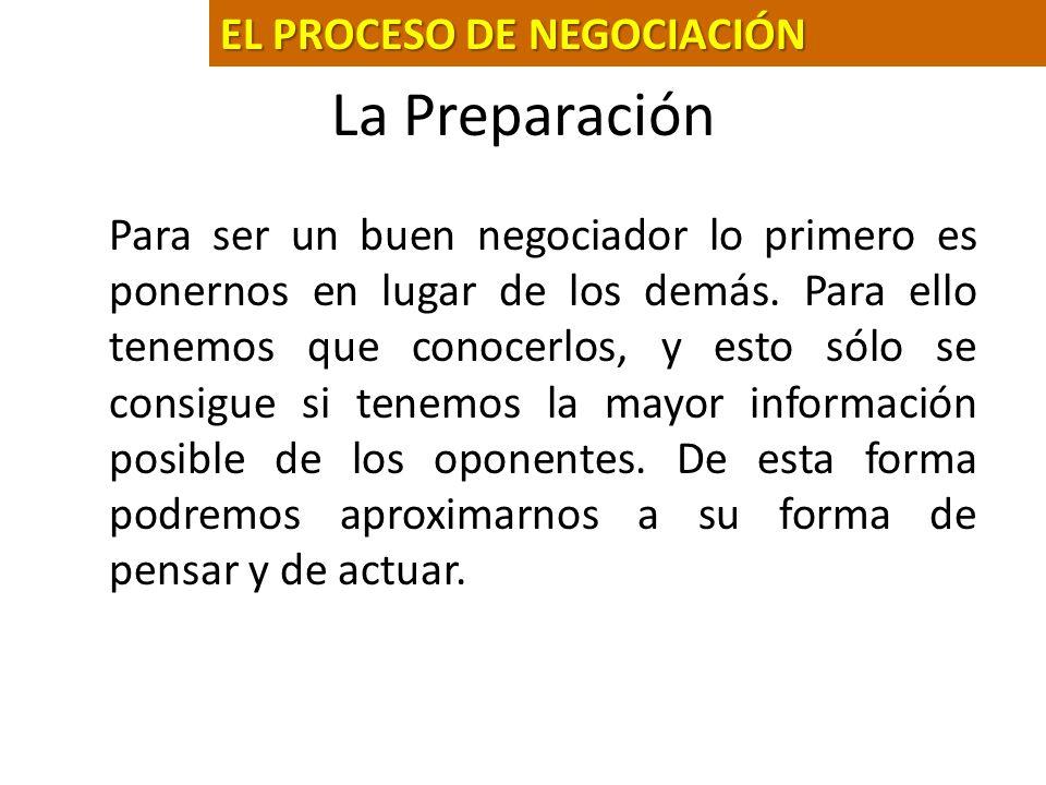 Beneficios de prepararse Nos dará confianza.Nos permitirá pensar con precisión.