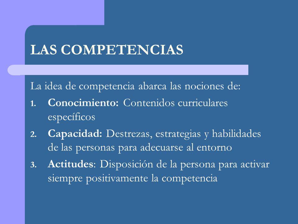 La idea de competencia abarca las nociones de: 1.