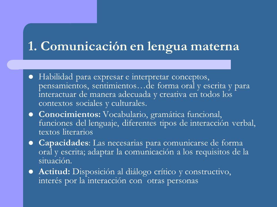 1. Comunicación en lengua materna Habilidad para expresar e interpretar conceptos, pensamientos, sentimientos…de forma oral y escrita y para interactu