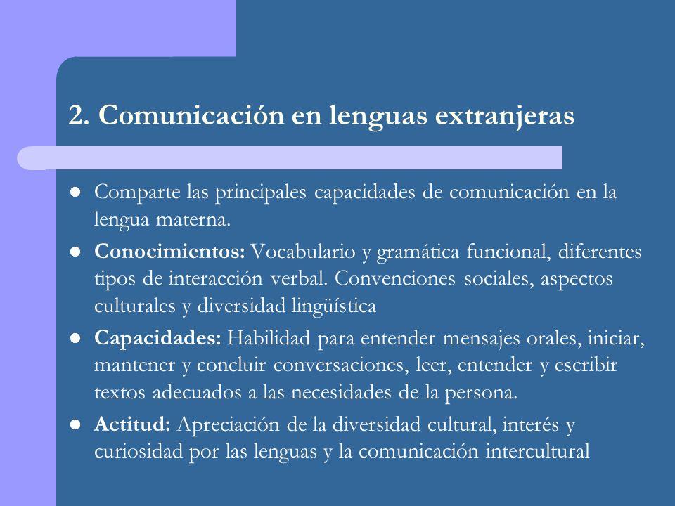 2. Comunicación en lenguas extranjeras Comparte las principales capacidades de comunicación en la lengua materna. Conocimientos: Vocabulario y gramáti