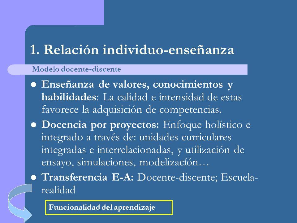 1. Relación individuo-enseñanza Enseñanza de valores, conocimientos y habilidades: La calidad e intensidad de estas favorece la adquisición de compete