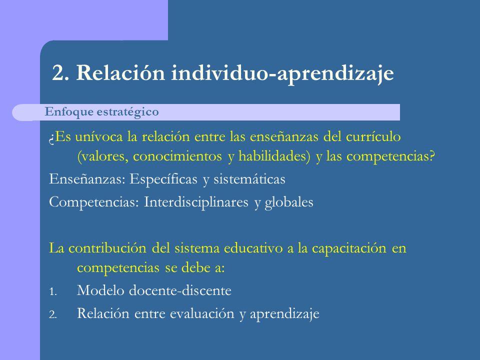 ¿Es unívoca la relación entre las enseñanzas del currículo (valores, conocimientos y habilidades) y las competencias.